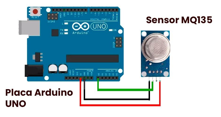 medidor-co2-arduino