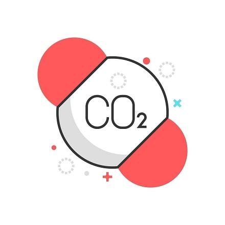 molecula de co2
