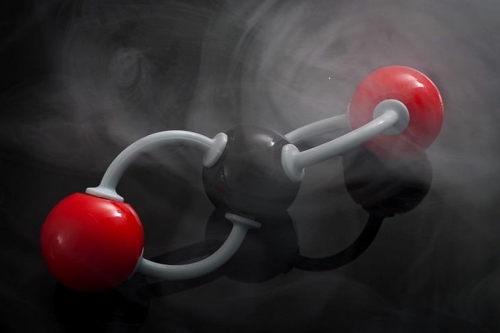 monoxido de carbono y dioxido de carbono