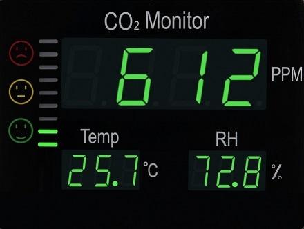 por que medir CO2